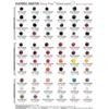 Dainel Smith Dot Chart